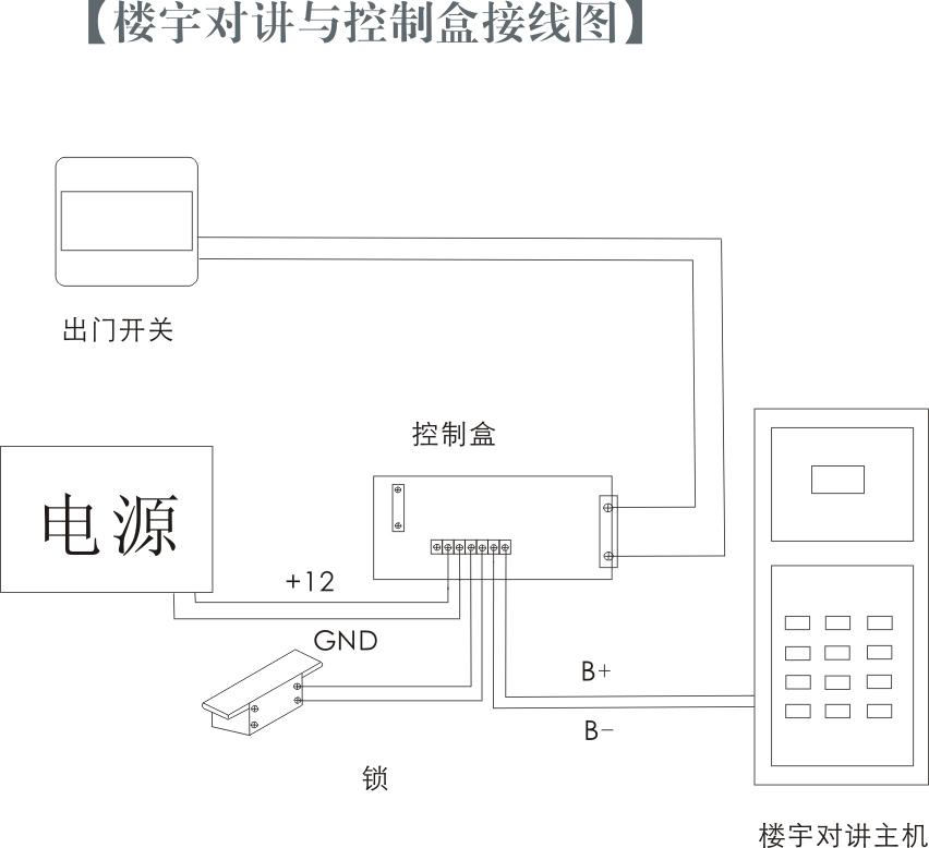 楼宇对讲与控制盒接线图